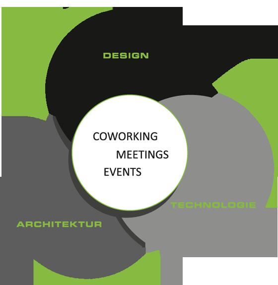 UPW_Infografik_Workspace_neu